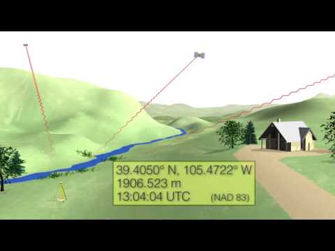What are Geodetic Datums?