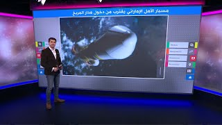 مسبار الأمل الإماراتي يدخل مدار كوكب المريخ
