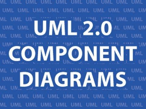UML 2 Component Diagrams
