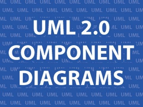 Uml 2 Component Diagrams Youtube
