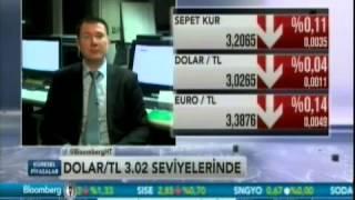Forex Araştırma Uzmanı Onur Altın, Dolar/TL'nin seyrini yorumluyor. Bloomberg HT