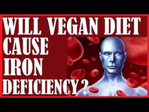 DANGERS OF VEGAN DIET-  Iron Deficiency? Dr Michael Greger