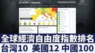 全球經濟自由度指數排名:台灣第10名 超越日韓|新唐人亞太電視|20190129