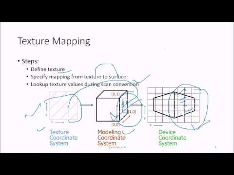 12 Computer Graphics Texture Mapping