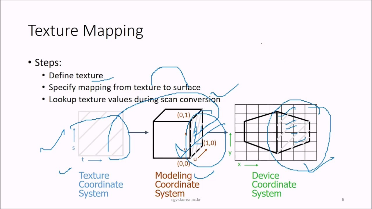 12 Computer Graphics Texture Mapping Youtube