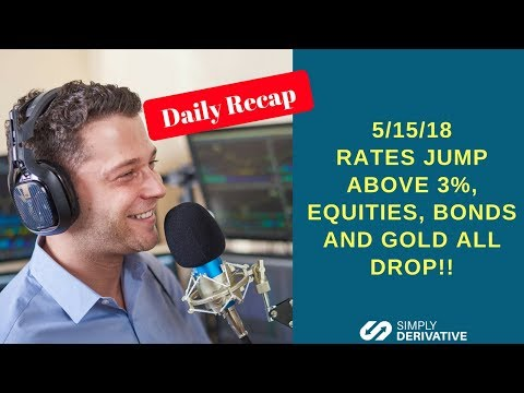 RATES JUMP ABOVE 3%, EQUITIES, BONDS AND GOLD ALL DROP!!! Simply Derivative- Daily Recap-5-15-18