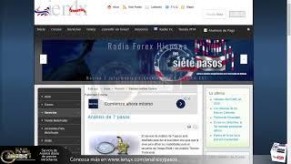 Forex con Café - Análisis panorama del 30 de Noviembre del 2020