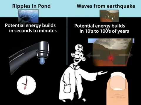 How is an Earthquake unlike ripples from a drop of water on a pond?