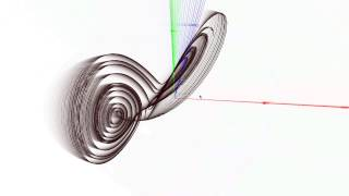 Lorenz curve visualised in Open GL (MaxMSPJitter)