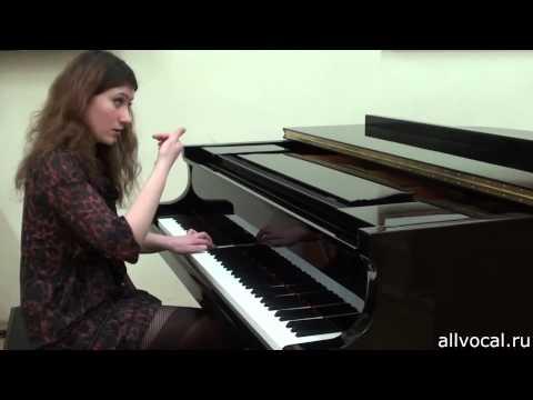 Уроки вокала: Речевая позиция. Уроки вокала для начинающих