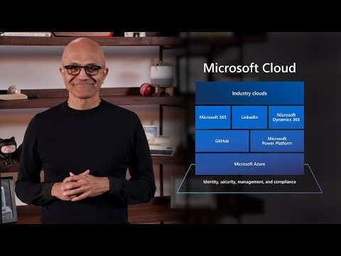 Microsoft Build 2021 All Sessions Playlist