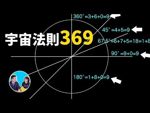 你的生日數字相加等於幾?如果等於369,那你註定不平凡啊 | KUAIZERO