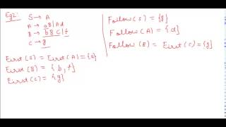 ll1 parsing table construction lecture 2