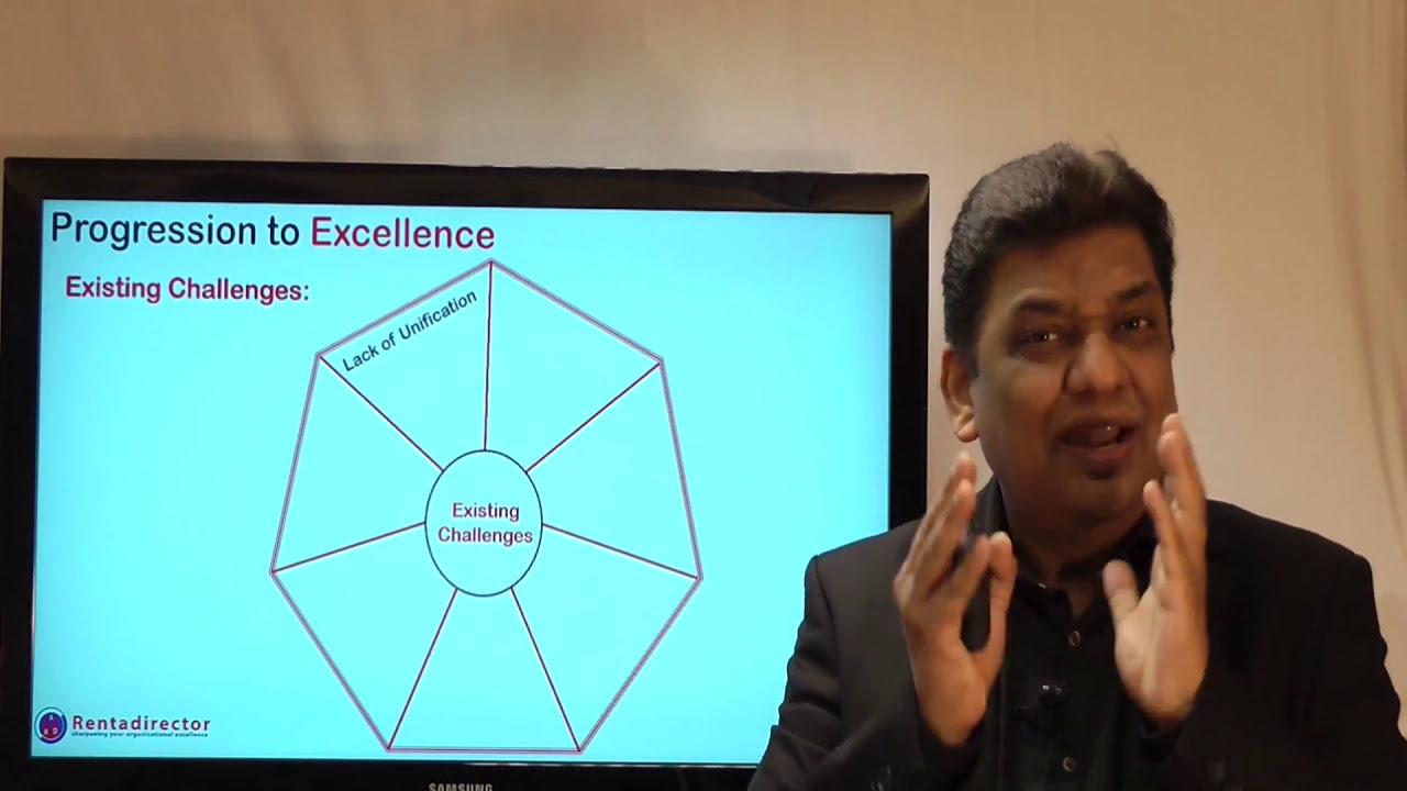 Leadership Training Program Youtube