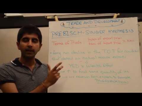 Y2/IB 15) Prebisch Singer Hypothesis