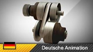 Stufenloses Getriebe / CVT - Funktion & Aufbau