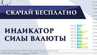 Как определить силу валюты? | Индикатор Currency Power Meter