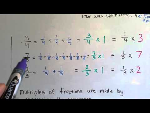 Grade 4 Math 8 1 Multiples Of Unit Fractions