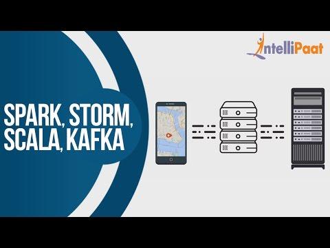 Introduction to Spark Storm Scala Kafka | Spark Storm Scala Kafka Online Training | Intellipaat