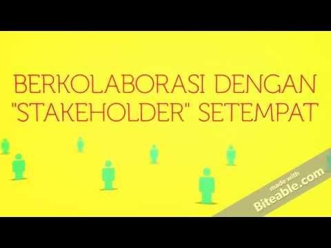 Gorontalo Bahagia Team - KampungHalaman (Study Case Gorontalo) #indonesiabutuhkita