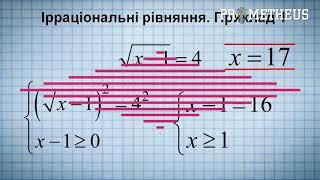 ЗНО Математика ( Алгебра ) Ірраціональні рівняння