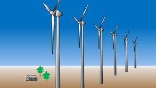 Windenergie | Methoden der Energieerzeugung (Episode 11)