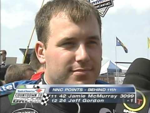 2005 NASCAR NEXTEL Cup Series MBNA NASCAR RacePoints 400