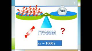 презентация грамм 3 класс