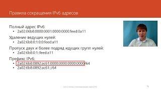 Адреса IPv6 | Компьютерные сети. Продвинутые темы