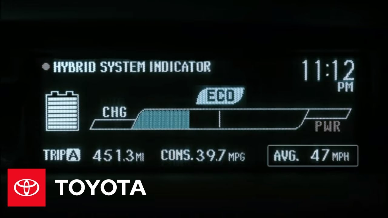 2010 Prius How To Hybrid System Indicator Toyota
