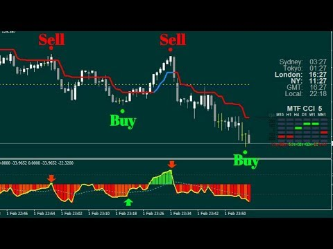 Forex And Binary Signal Indicator Attach With MT4 And Live Trading