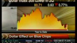 Dollar Effect On Blue Chips - Bloomberg