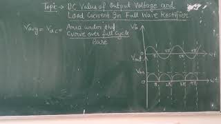 Average or DC  Voltage of Full wave rectifier