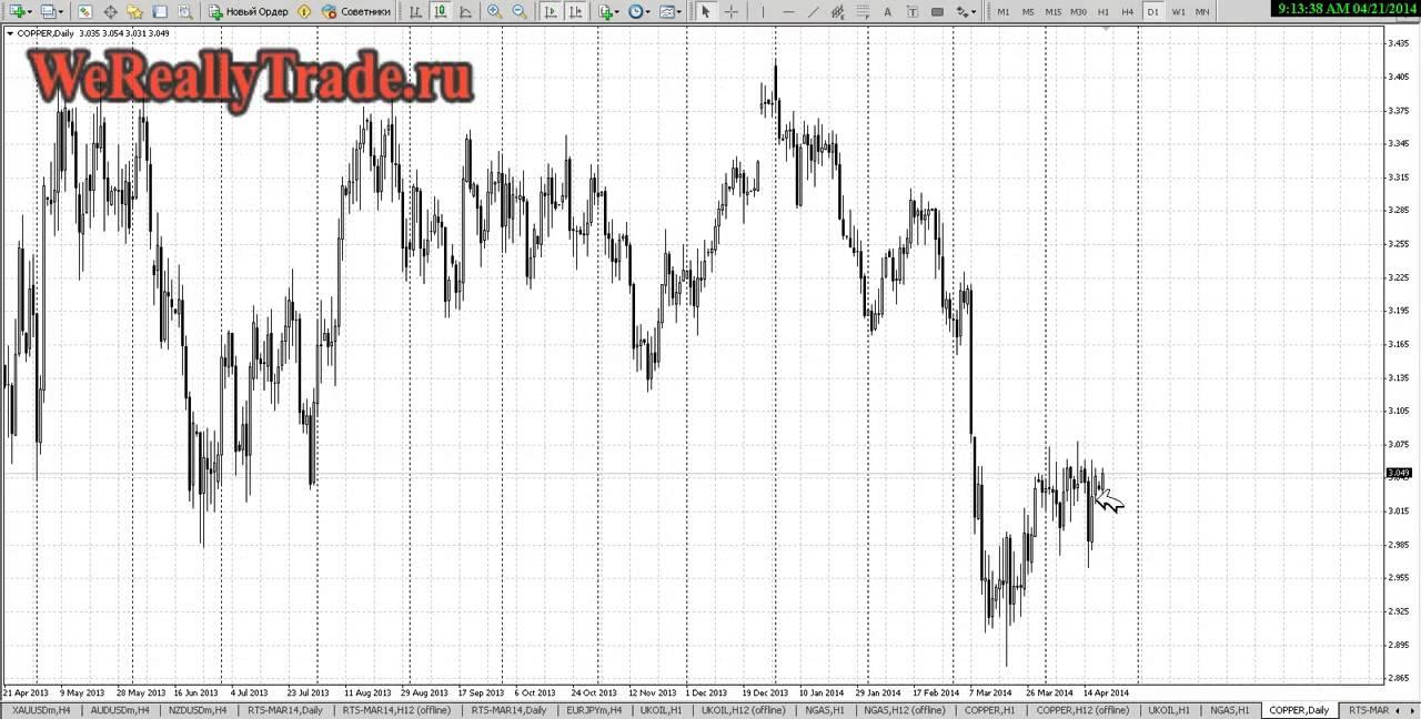 Быстро научиться форекс курс на евро
