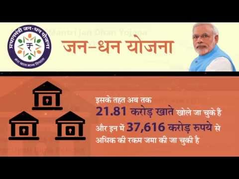 Two years of Modi Sarkaar : Promise and Delivery on Jan-Dhan Yojana | #TransformingIndia
