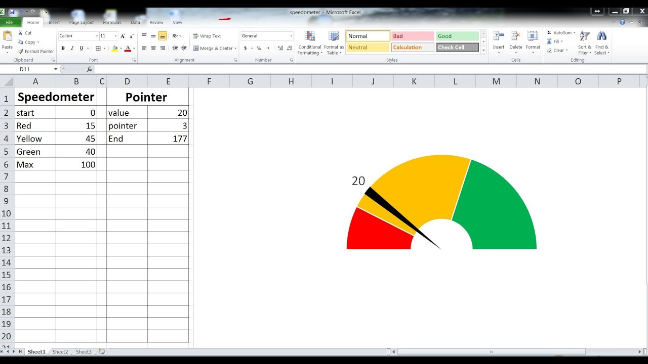 How to make a speedometer chart dounutchart in excel for Excel speedometer template download