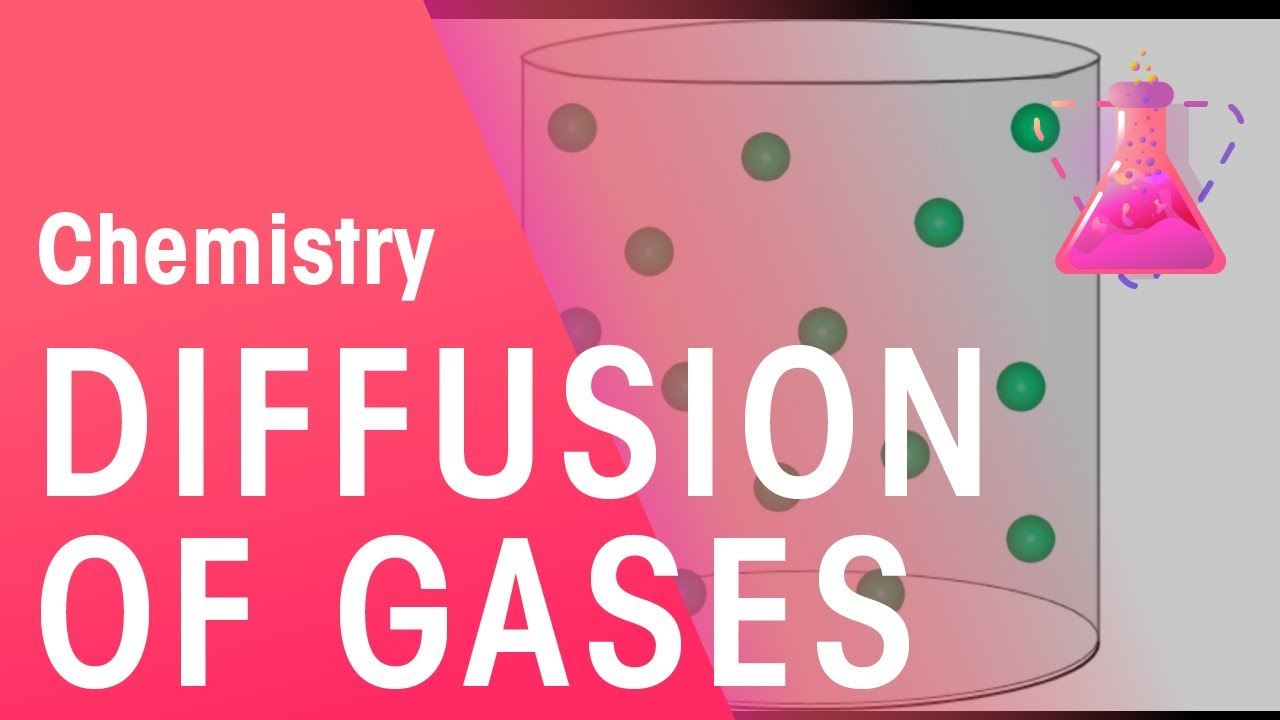5: Gas and Observations Section
