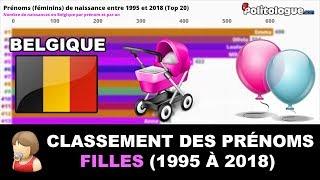 🇧🇪 Belgique : Classement des prénoms de FILLES (1995 à 2018) 👶 - Politologue - Classement
