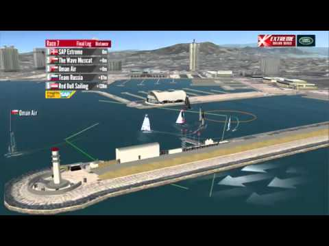 LIVE Qingdao  Day Two   Extreme Sailing Series™ 2015