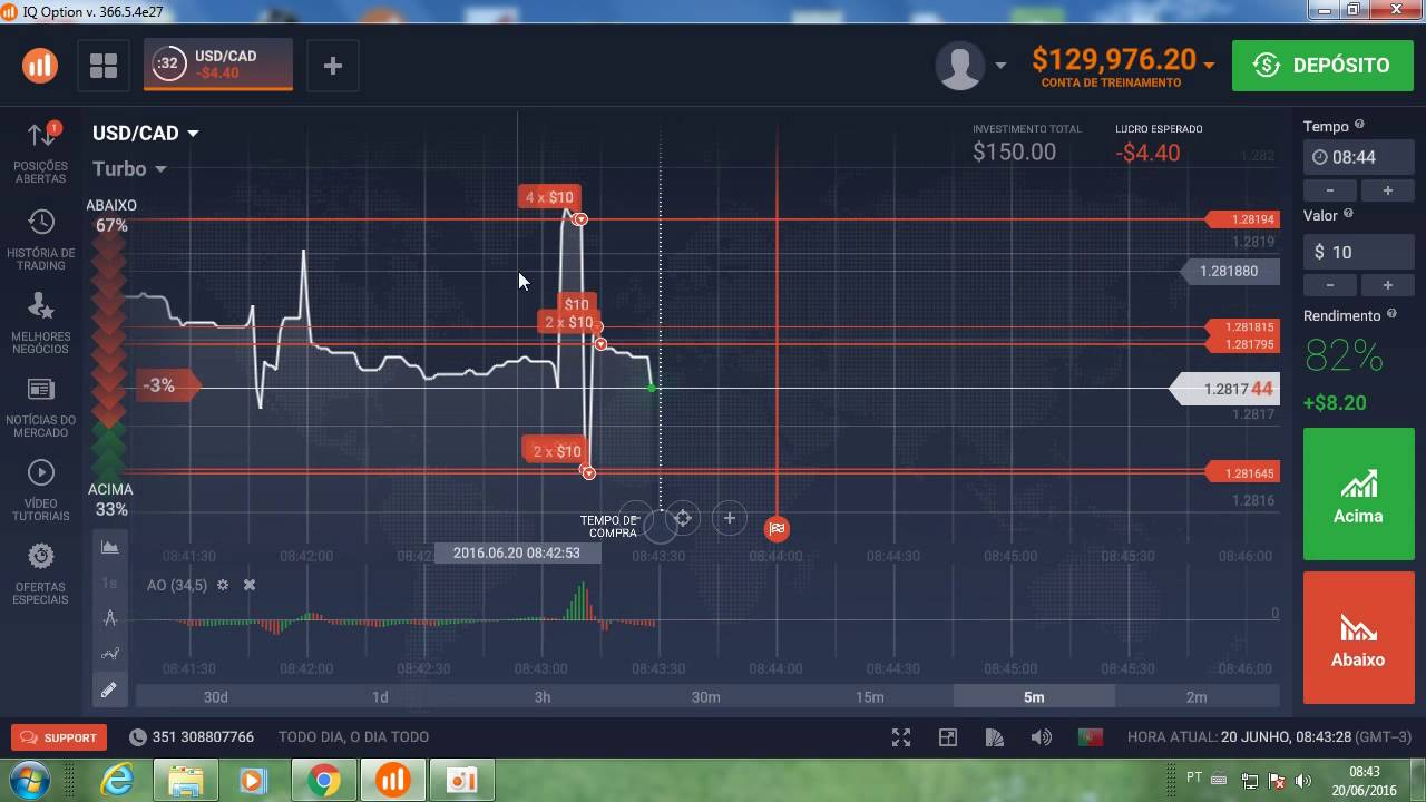iq option demo como operar