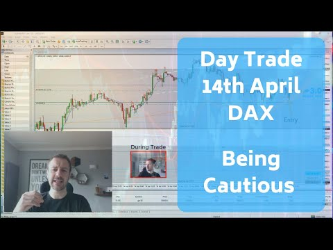 Day Trade 14th April Dax – Being Cautious