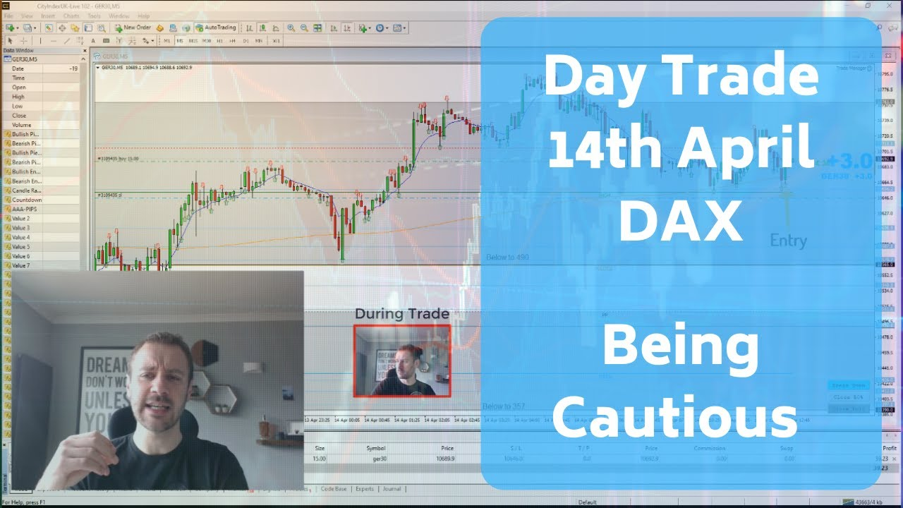 Day Trade 14th April Dax - Being Cautious