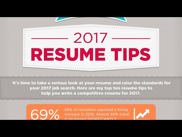 Resume 1 Page Word Latest Cv Format In Nigeria   Naijcom Definition Resume Excel with How To Do Resumes Pdf  How To Create A Perfect Resume Pdf