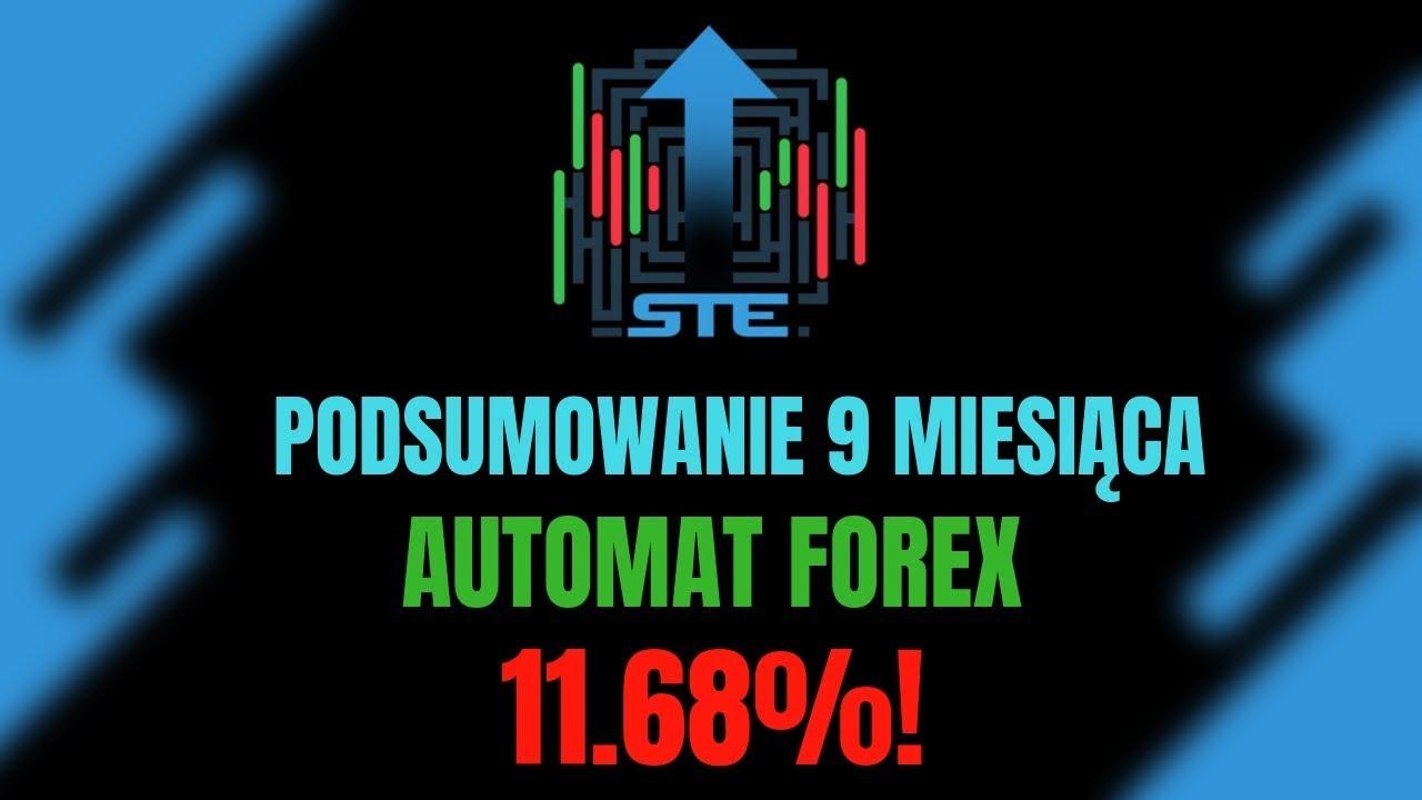 O rynku Forex