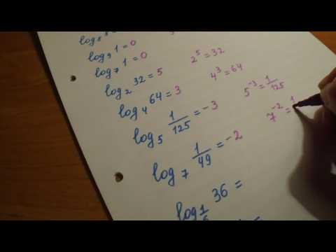 Как найти логарифм