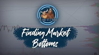 Forex tops and bottoms | How to Find Tops and Bottoms in Forex