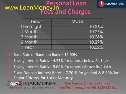 bandhan-bank-personal-loan-in-delhi-ncr-through-loanmoney