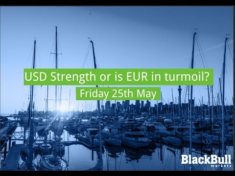 US Dollar Strength or is Europe in turmoil? Here is how I am trading this