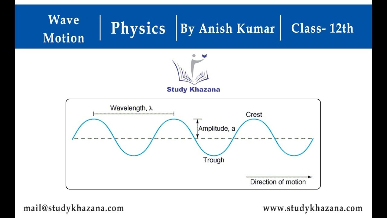 Wave Motion - Class 12 | Physics | Study Khazana | Video Lecture