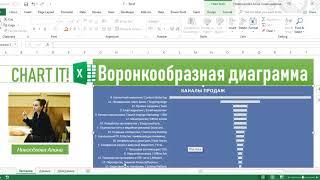 Воронкообразная диаграмма в Excel